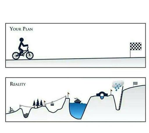 Life Design coaching resources